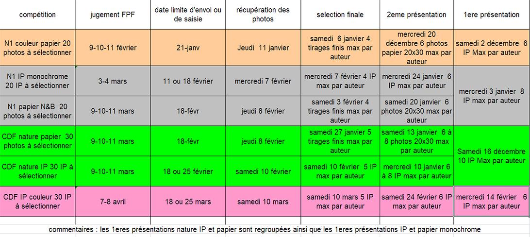 Calendrier des concours FPF 2017, version 3